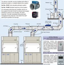 wiring diagram for bathroom fan and light images light switch lab exhaust fan wiring diagram image amp engine