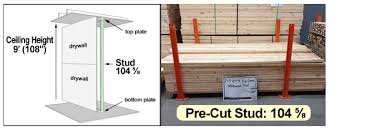 wall studs size lumber dimensions weird 2 x 4 lengths ask andy ezwoodshop blog