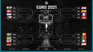 View 9 Euros 2021 Bracket