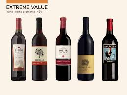 Wine With Eye Chart Label Reality Of Wine Prices What You Get For What You Spend