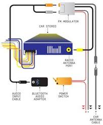 automotive ac diagram diagrams for car repairs how to install bluetooth audio in your car