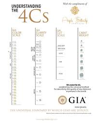 Diamond 4c Chart 4c Diamond Chart Diamond Weight Size Chart Mm Girlie Stuff Pinterest
