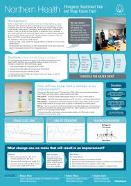 Northern Health Emergency Department Treat And Triage Kaizen Event