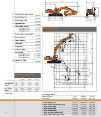 daewoo solar 420 lc v crawler excavators price £41 860 year crawler excavators daewoo solar 420 lc v 2005 crawler excavators