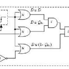 fuzzy j k flip flop neuron block diagram download scientific diagram Jk Flip Flop Clock Diagram fuzzy d flip flop neuron block diagram