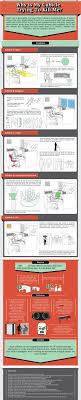 17 best images about infographic work stress 17 best images about infographic work stress personality types business meeting and stress at work