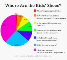 Howtobeadad Com 28 Funny Pie Charts Youll Wish You Could