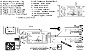 dual electric radiator fan wiring diagram wiring diagram and cj yj electric fans jeeptalk wiring diagram