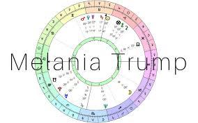 The Birth Chart Of Melania Trump Natasha Weber Astrology