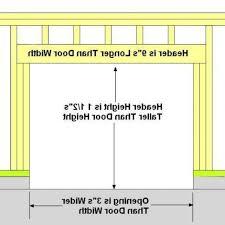 9x8 garage doorGarage Doors  What Size Roughening For Ft Garage Doorrough Door