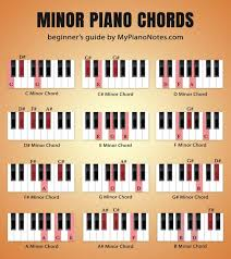Piano Note Chart Piano Chords Ultimate Guide For Beginners
