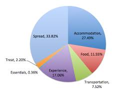 Taiwan Religion Pie Chart Budget Sri Lanka Pie Chart Jess Wondering