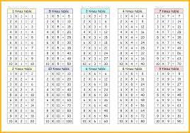 2 To 10 Table Chart Times Table Printable Sheets Kookenzo Com