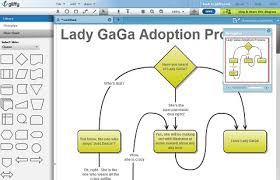 Gliffy Online Pert Chart Tool