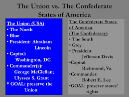 Jefferson Davis Vs Abraham Lincoln Chart Starter Copy This Chart The Union Vs Ppt Download