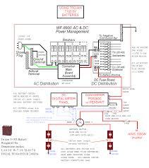 marine dual battery wiring diagram in switch carlplant at kwikpik me basic 12 volt boat wiring diagram at Marine Battery Wiring Diagram
