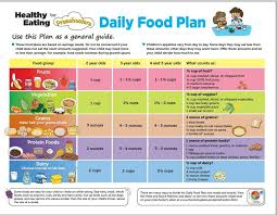 Protein In Foods Chart Usda Daily Food Plan For Preschoolers Suggested By Usda Toddler