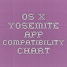 Os X Compatibility Chart Os X Yosemite App Compatibility Chart Pretty Exhaustive