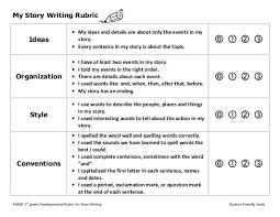 A Summary Writing Rubric Turnitin