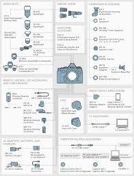 Nikon Imaging Products System Chart Nikon Df
