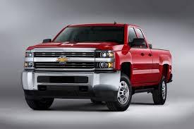 Best Pickup Trucks: Top-Rated Trucks for 2019   Edmunds