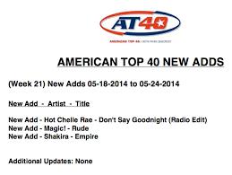 American Top 40 Charts 2014 Week 21 American Top 40 Chart 05 18 2014 To 05 24 2014