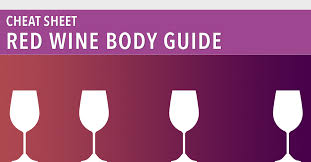 Red Wine Boldness Chart Cheat Sheet Red Wine Body Guide Red Wine Body Chart