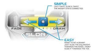 Taylormade Sldr 430 Adjustment Chart Taylormade Driver Comparison R15 Vs Sldr Globalgolf Blog
