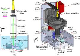 beam propane conversion wiring diagram wiring library fig 1 handheld optical resolution photoacoustic microscopy fig 1 beam propane conversion wiring diagram