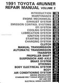 similiar 1987 4runner wiring diagram keywords 1987 toyota 4runner wiring diagram 1987 toyota 4runner wiring diagram