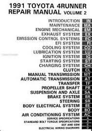 similiar runner wiring diagram keywords 1987 toyota 4runner wiring diagram 1987 toyota 4runner wiring diagram