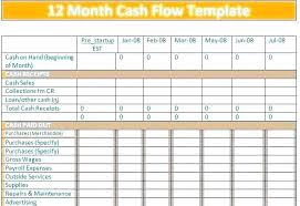 Ticket Sales Spreadsheet Template Sales Spreadsheet Template