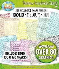 Rainbow 100 120 Hundreds Charts Clipart Zip A Dee Doo Dah Designs