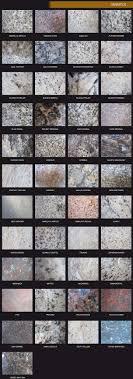 Clases De Granitos Para Encimeras