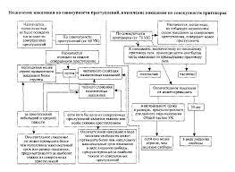 Сущность и цели виды наказаний курсовая achinskavto Сущность и цели виды наказаний курсовая файлом