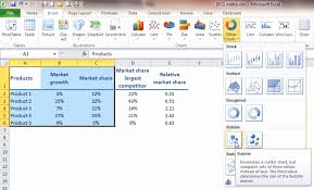 Matrix Bubble Chart Excel New 30 Examples Excel Bubble Chart Series Name