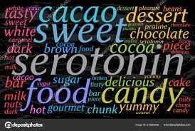 Cloud Saver Serotonin Word Cloud Grunge Background Elegant Font Bright Screen