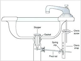 how do you fix a bathroom sink stopper drain bath moen removal fixing bathro