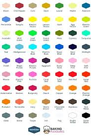 28 Best Food Coloring Chart Images Prototypic Food Color