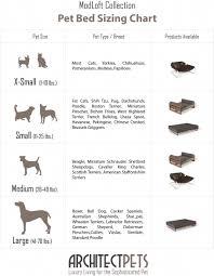 Pet Bed Size Chart Architect Pets Pet Bed Sizing Chart