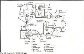 volvo marine wiring diagram for volvo penta 1993 trim gua here s what i found for 1993 graphic