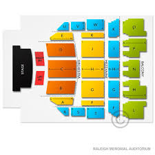 David Foster In Raleigh Durham Tickets Buy At Ticketcity