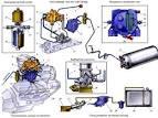 Система питания двигателя работающих на газу