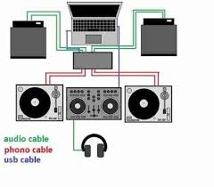 dj wiring diagram wiring diagram site dj wiring diagram wiring diagram data dj speaker wiring diagrams dj amp wiring diagram wiring diagram