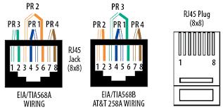wiring standard wiring image wiring diagram wiring standard wiring auto wiring diagram schematic