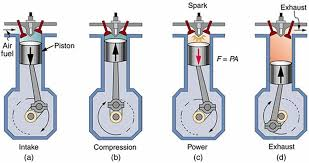 auto internal combustion engines
