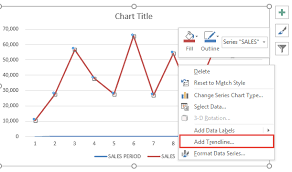 Add Linear Line To Excel Chart Add Trendlines To Excel Charts Free Microsoft Excel Tutorials