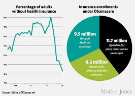 The Economics Of Healthcare Insurance Seeking Alpha