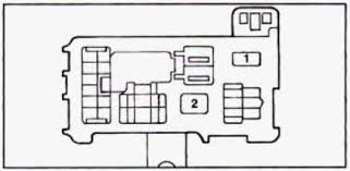 geo prizm 1990 1995 fuse box diagram auto genius geo prizm fuse box passenger side kick panel