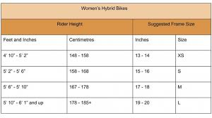 Specialized Road Bike Size Chart Www Bedowntowndaytona Com